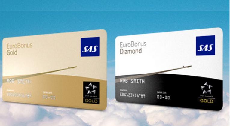Eurobonus kaarten