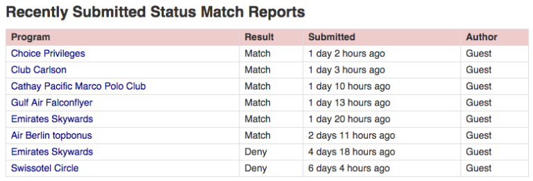 Status Match StatusMatcher