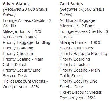 Virgin America Status Voordelen