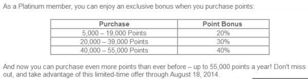 Hyatt-Gold Passpoort punten kopen
