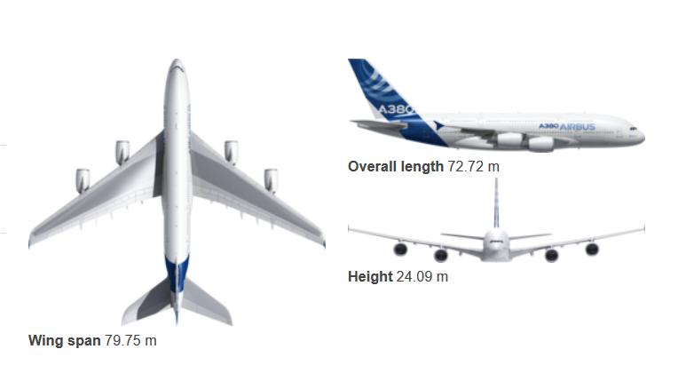 A380 afmetingen