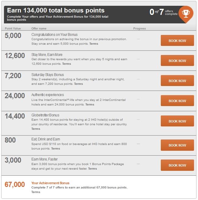 Een beter aanbod: 134.000 Rewards Club Points!