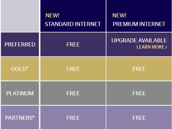 Gratis internet voor SPG leden