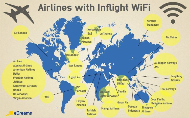 airlines-with-inflight-wifi