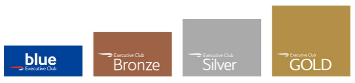 Statusniveaus BA Executive Club
