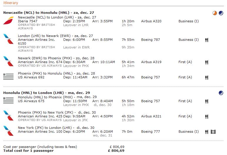 Itinerary HNL