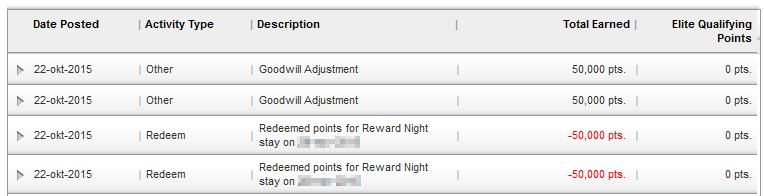 Transacties in IHG account
