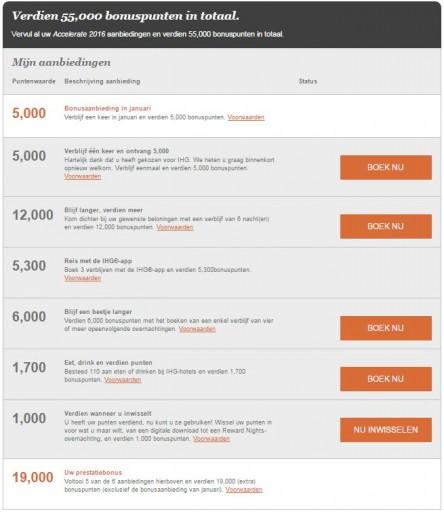 IHG Accelerate – overzicht van de te behalen punten (klik om te vergroten)