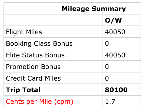 Hoe boek ik een mileage run - Mileage Run 2.0 Conclusion Milecalc CPM