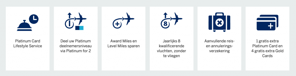 Flying Blue American Express Platinum