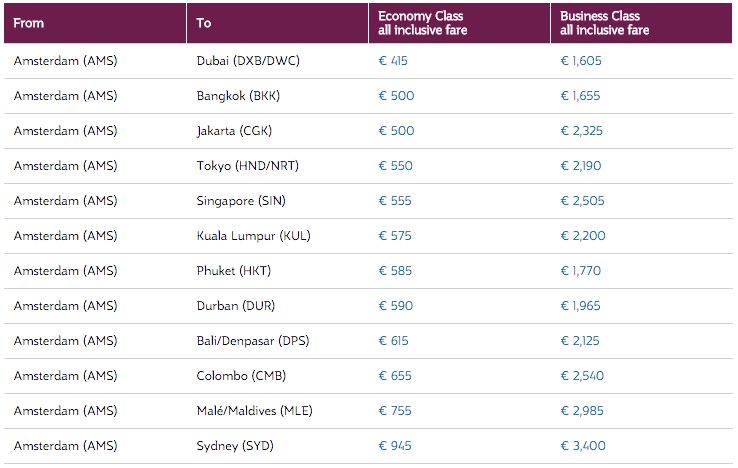 Qatar Airways Sales Maart 2016 - Amsterdam Offers
