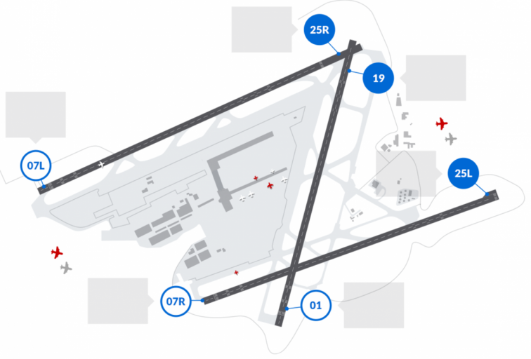 Werkzaamheden Brussels Airport - Runways