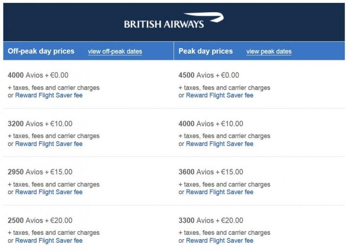 British AIrways reward