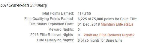 Punten IHG Rewards