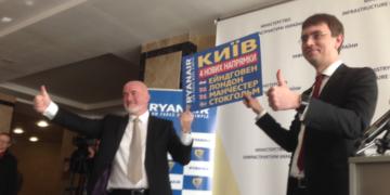 Ryanair, Eindhoven, Kiev, Lviv, Oekraïne
