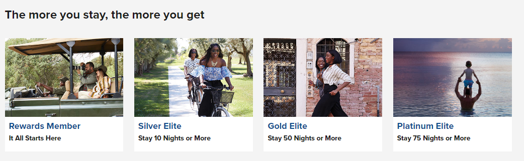 Marriott Rewards Gold