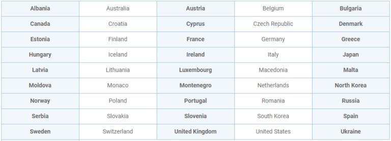e-visum, egypte, landen, lijst