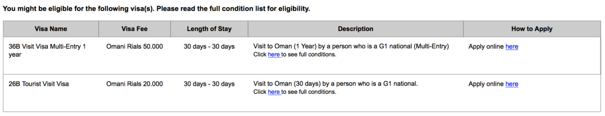 Oman eVisa - Toeristenvisa