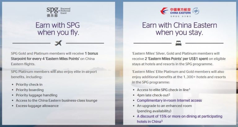 SPG China Eastern