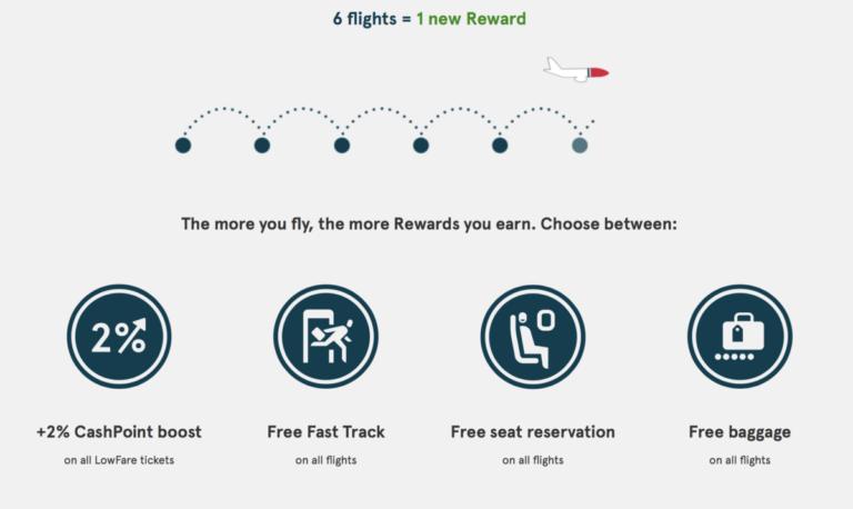 6 vluchten = 1 nieuwe Reward (Bron: Norwegian)