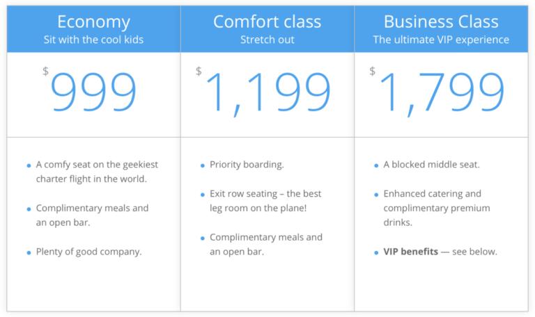 Kosten deelname per klasse (Bron: SkyTeam MegaDo)