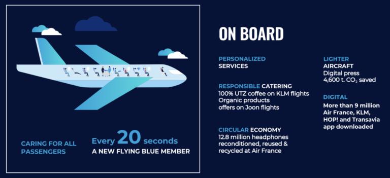 Aan boord (Bron: Air France - KLM)