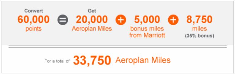 Marriott Aeroplan promotie