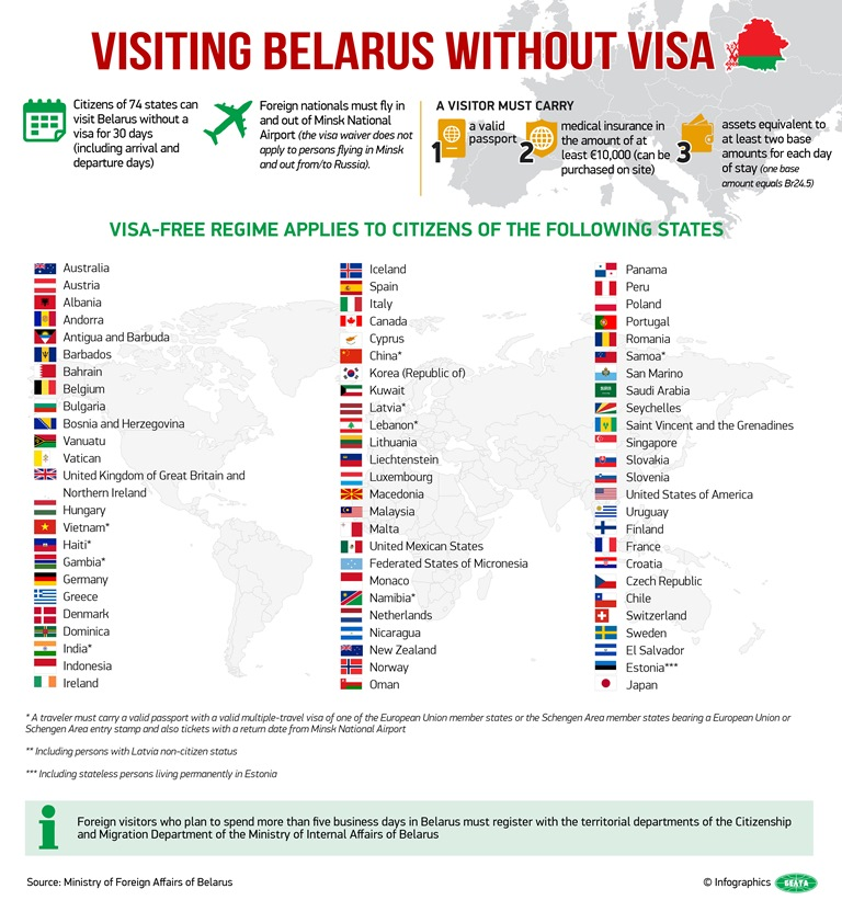 visa free countries Belarus