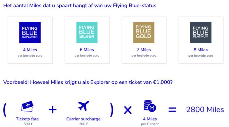 Het aantal Miles dat je krijgt hangt o.a. af van je status (Bron: Flying Blue)