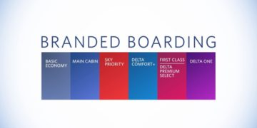 Delta past boarding proces aan