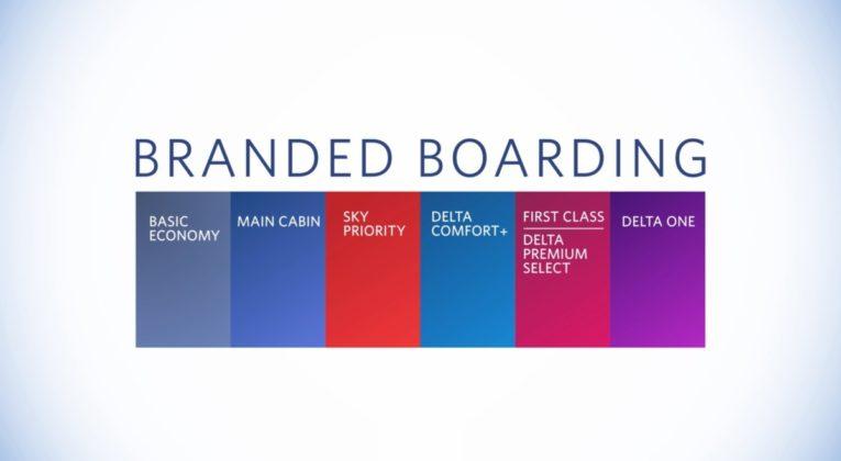 Delta past boarding proces aan