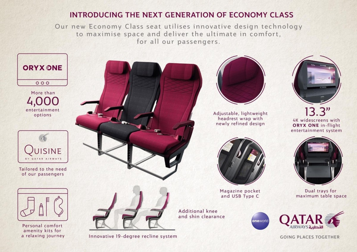 Qatar New Economy Class