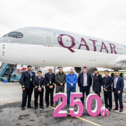 Qatar Airways behaalt mooie mijlpaal met aanvulling vloot
