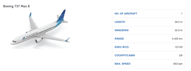 Boeing 737 MAX 8 van Garuda Indonesia (Bron: Garuda Indonesia)