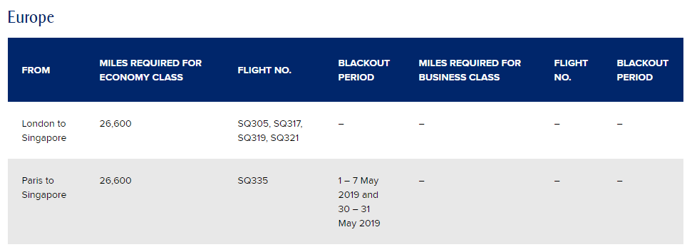 Singapore Airlines Spontanous Escapes april 2019