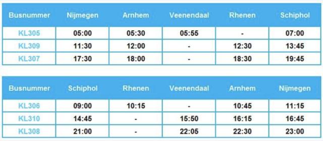 Dienstregeling KLM Bus Nijmegen, Arnhem, Veenendaal, Rhenen (Bron: KLM)