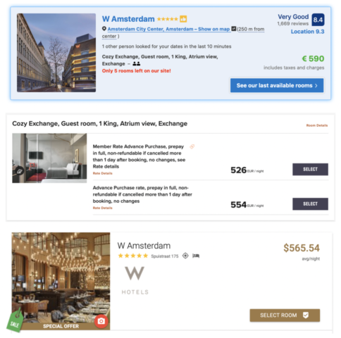 Het W Hotel in Amsterdam is het goedkoopst te boeken via Club 1 Hotels (Bron: Booking.com, Marriott, Club 1 Hotels)