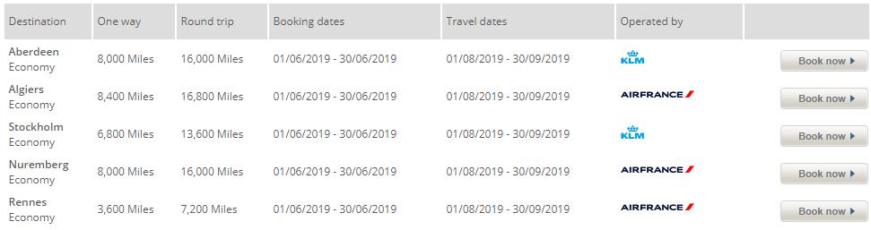 Flying Blue Promo Rewards juni 2019 Europa