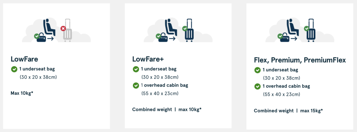 Norwegian - baggage per fare type