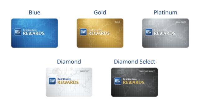 Deelnemersniveaus binnen Best Western Rewards (Bron: Best Western)