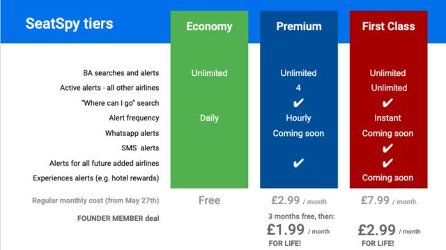 SeatSpy Membership tiers (Bron: SeatSpy)