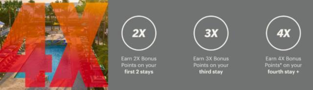 Nu tot 4x bonus punten bij IHG Rewards Club (Bron: IHG)