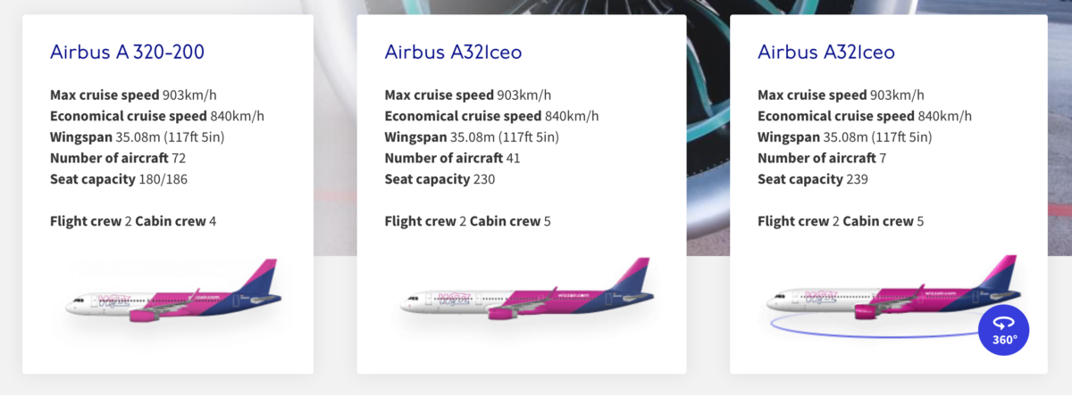 Wizz Air beschikt over diverse typen Airbus toestellen (Bron: Wizz Air)